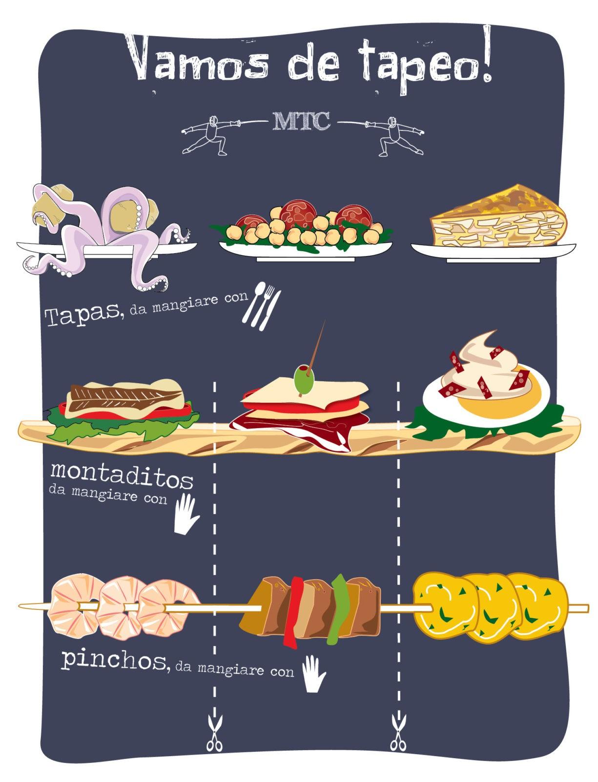 infograficatapas