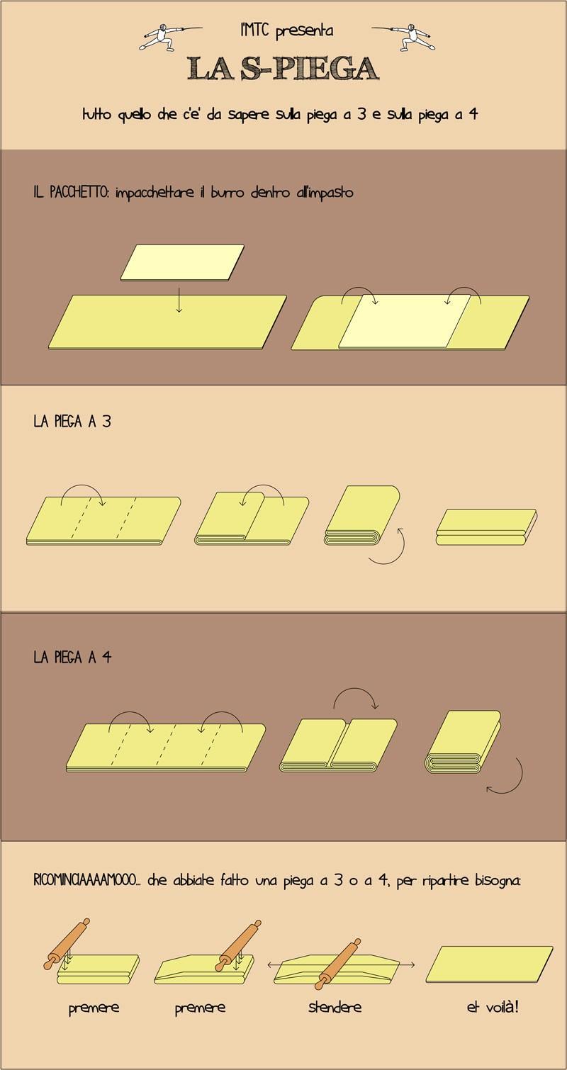 giro-a-3-giro-a-4-Model-(1)