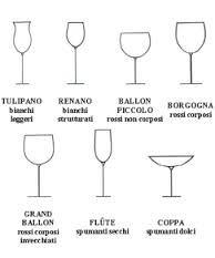 bicchieri-da-vino-1